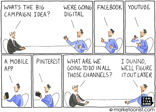 Big Idea w strategii social media
