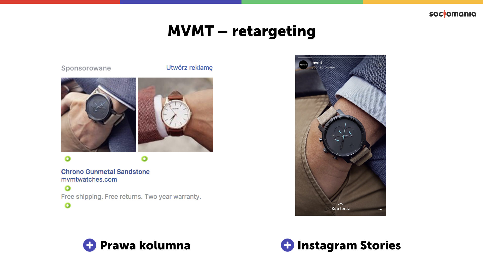 Rys. 7 Retargeting MVMT na Facebooku i Instagramie, źródło: Facebook, Instagram